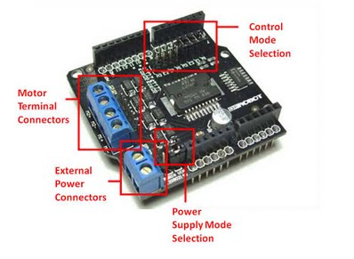 motor shield tutorial hobbyist co nz rh hobbyist co nz Arduino Motor Programming arduino motor shield stepper wiring
