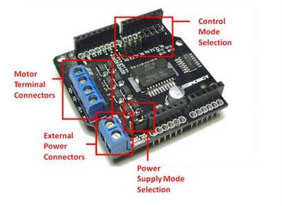 Motor Shield Tutorial. What is a Arduino Motorshield?