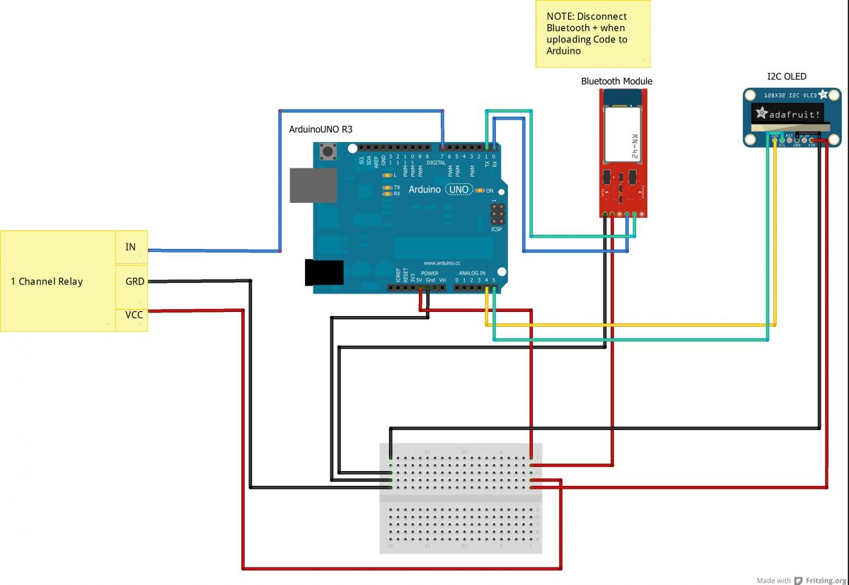 Arduino relay library download