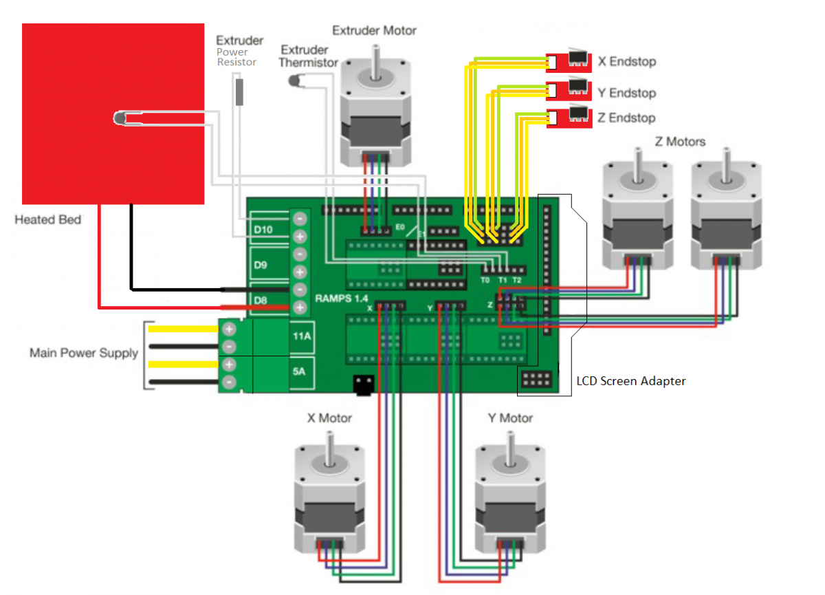 Version 1.4 uses surface mount capacitors and resistors to further cover  edge issue cases. Schematic for wiring ...